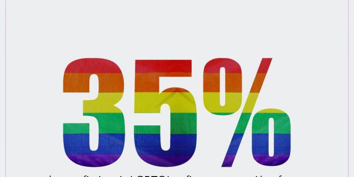28 de Junho – Dia do Orgulho LGBTQI+