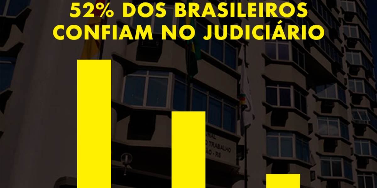 Pesquisa lançada no dia 02/12 na FGV-Rio, afirma que 52% dos brasileiros confiam no Judiciário